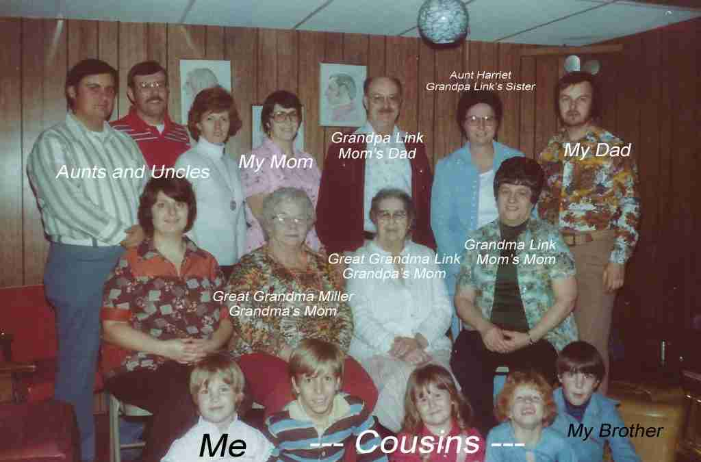 large group of people labeled with relationships